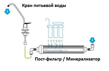 Кран питьевой воды. Обратный осмос.
