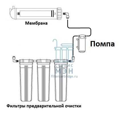 Помпа (насос) для фильтра обратного осмоса