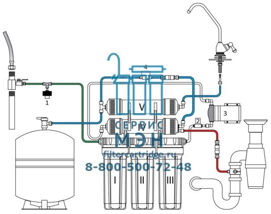 установка насос помпа схема обратный осмос